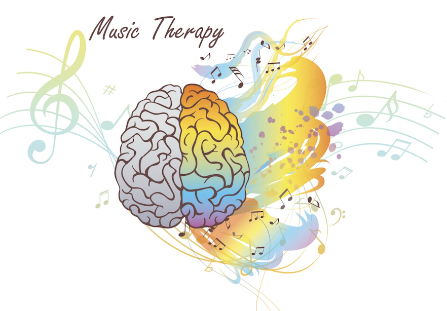 Certificate in the Fundamentals of Music therapy Banner